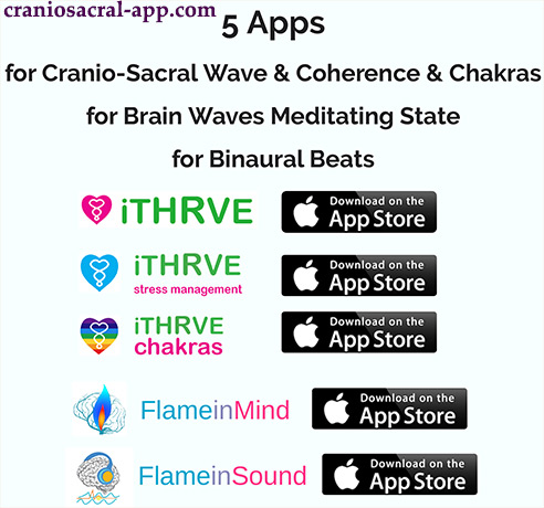 FlameinMind: Brainwaves of Empowerment Project